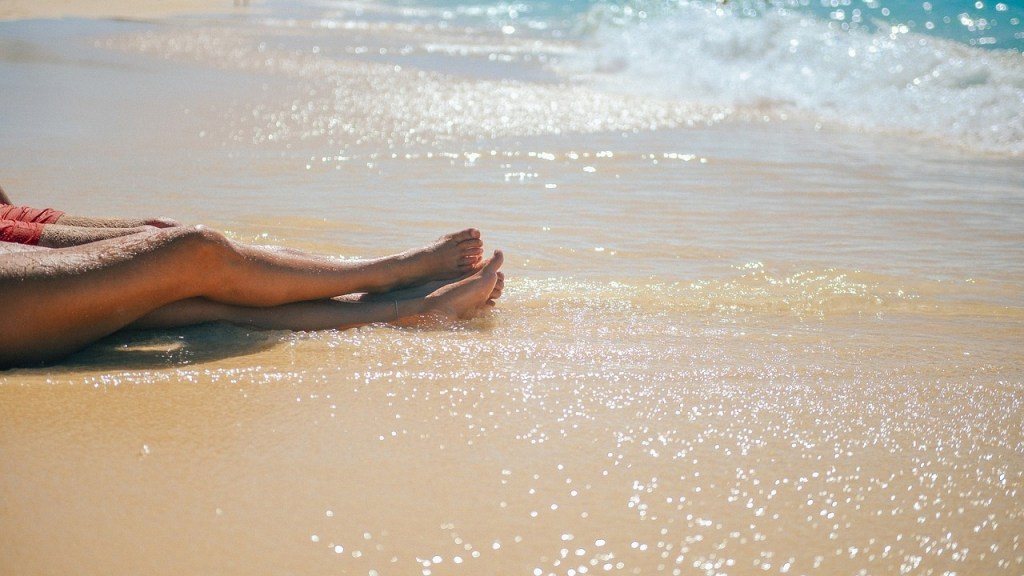How to Gain Body Confidence for your Beach Holiday