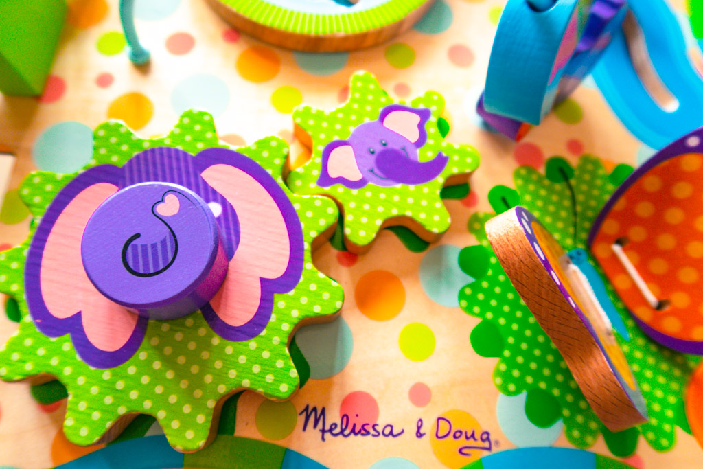 cogs on the activity table