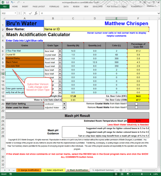 Subscriber version Malt Acidification Worksheet