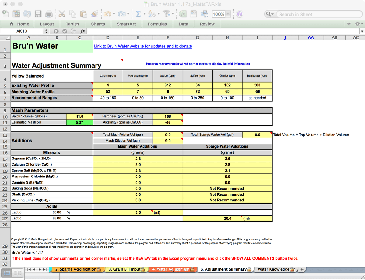 Bru'n Water Free Spreadsheet v 1.17a Adjustment Summary for a Koelsch