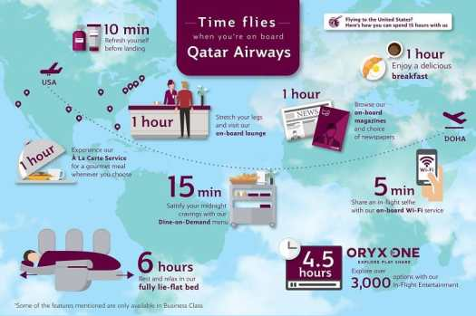 Aviation-qatar-airways-time-flies