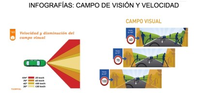 Foto-campo-visual-conduccion