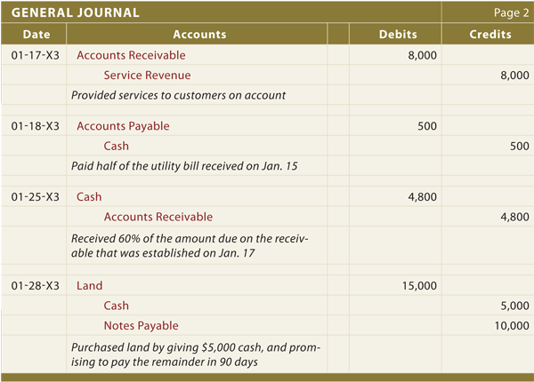 General Entries Unpaid Adjusting Salaries Journal