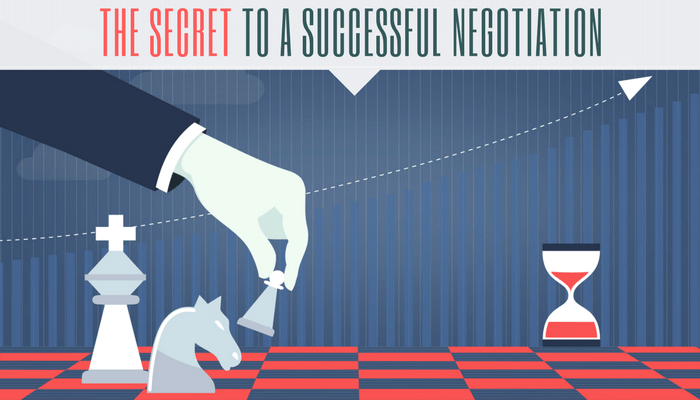 The Secret to Negotiate Successfully