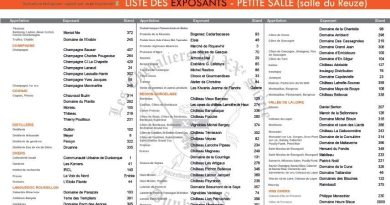 Liste des exposants 2019