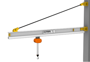 gorbel wall mounted jib cranes for workcell applications.
