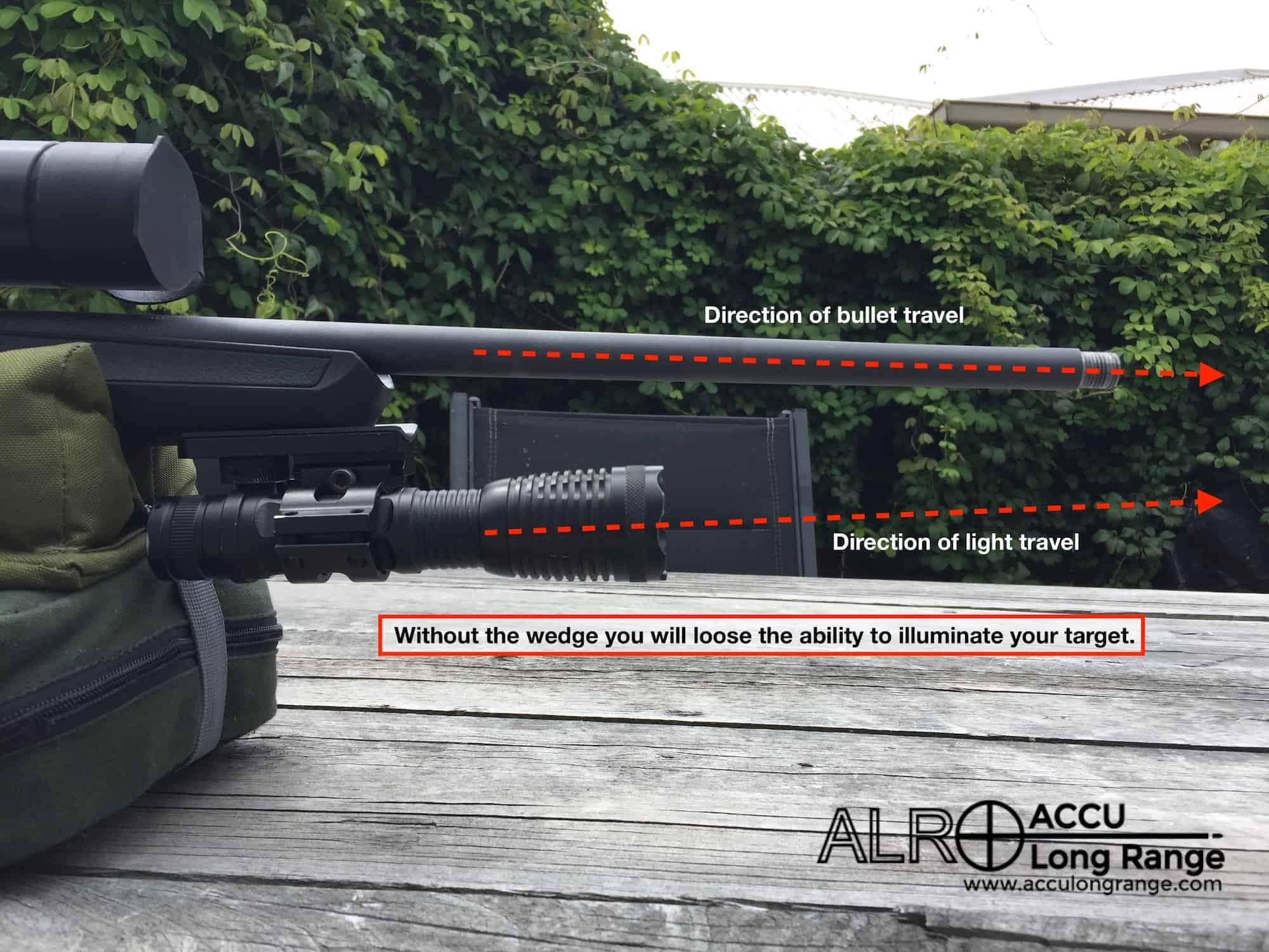 ACCU Long Range Stud picatinny style rail adapter & ACCU wedge kit