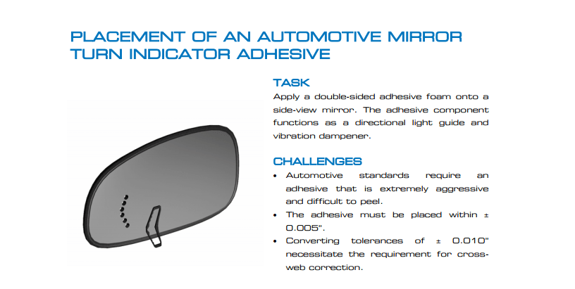 mirror-turn-indicator-automotive