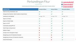 perbedaan accurate standard deluxe dan enterprise