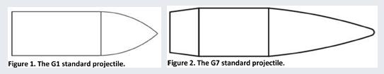 G1 G7 Ballistic coefficients