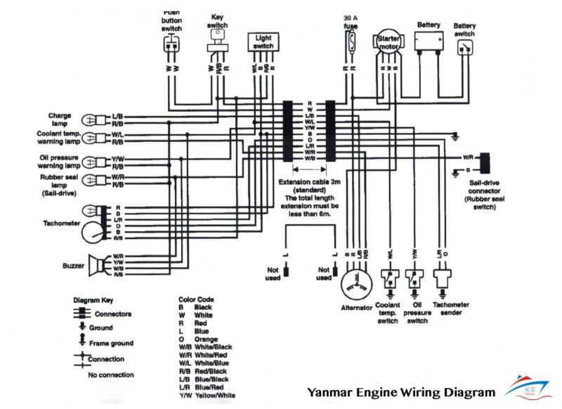 White Yanmar Marine Instrument Panel With 4 Rocker