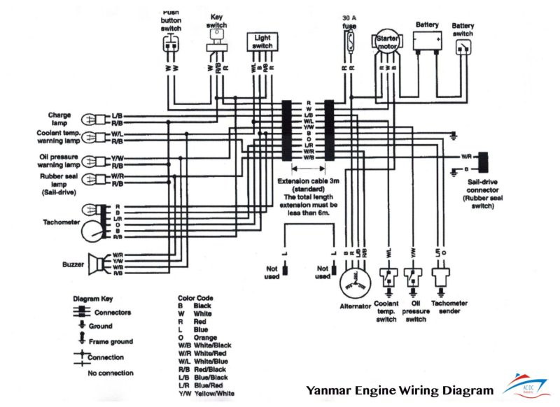 white yanmar marine instrument panel with 4 rocker. Black Bedroom Furniture Sets. Home Design Ideas