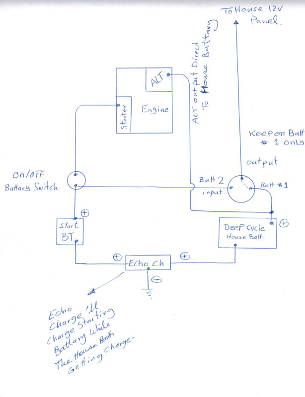 Charming Boiler Diagram Small Bulldogsecurity.com Wiring Clean Tsb Lookup Dimarzio Wiring Colors Young How To Install Remote Start Alarm BlueDimarzio 5 Way Switch Bbbind Catalog   Dropot