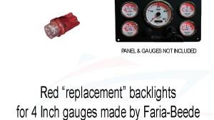 Gasoline Engines Panels