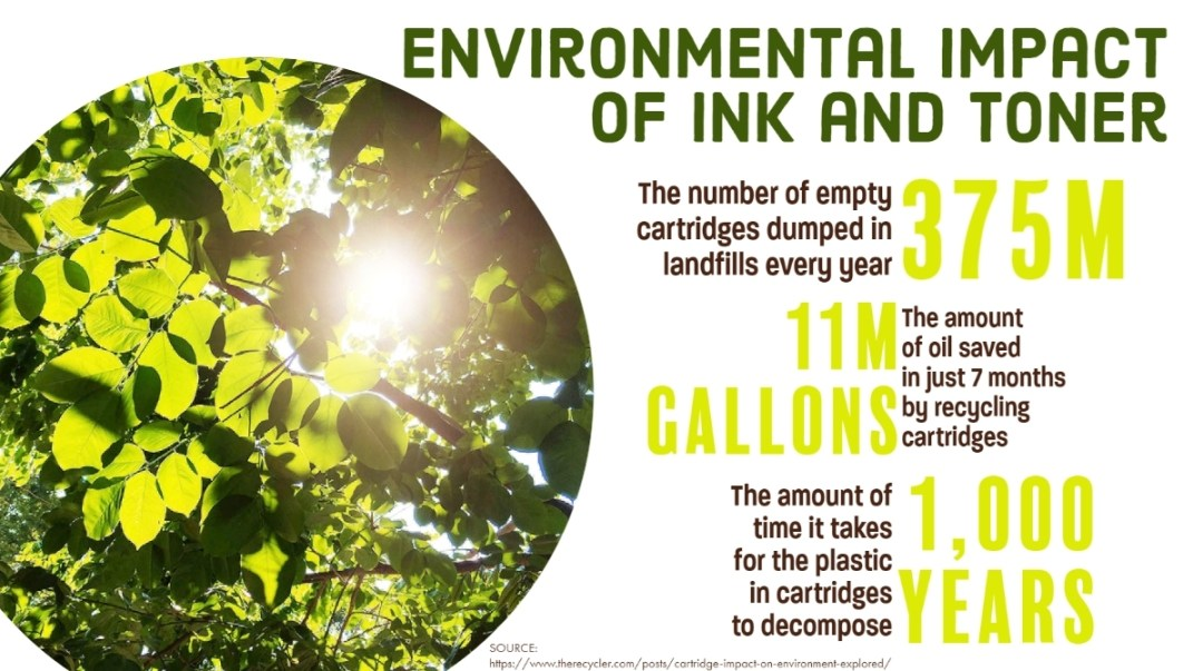The Environmental Impact of Ink and Toner.