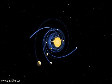 GIFs The Solar System and its Structure All the Planets