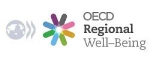 Well_Being _OCDE