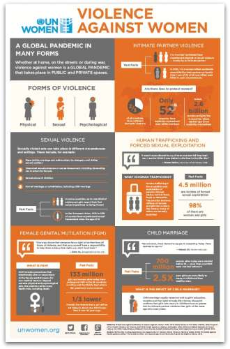 infographic-violence-against-women_acegis