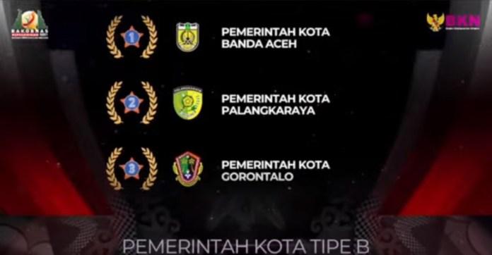 Pemkot Banda Aceh Raih Dua Penghargaan BKN Award 2021 di Rakornas Kepagawaian
