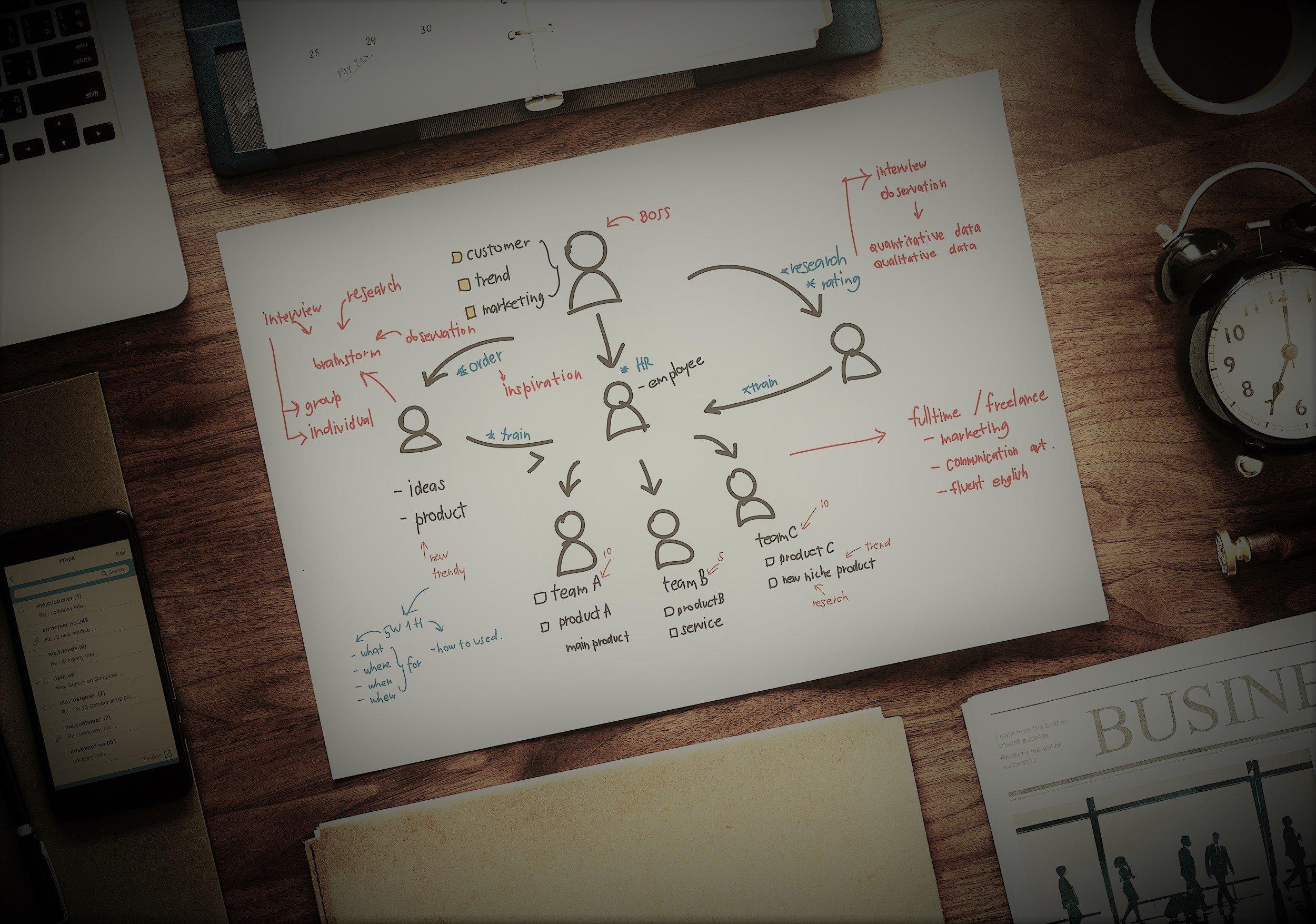 project planning sheet burlesque