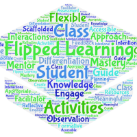 Why flipped learning has got me excited