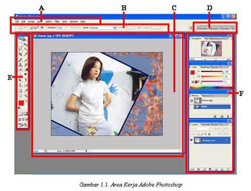 Mengenal Area Kerja Adobe Photoshop