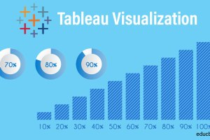 Free Online Course - Data Visualisation: Creating charts and complex visualisations in Tableau