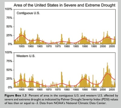 Areas_of_us_in_extreme_drought