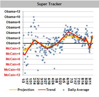 New_obama_bounce