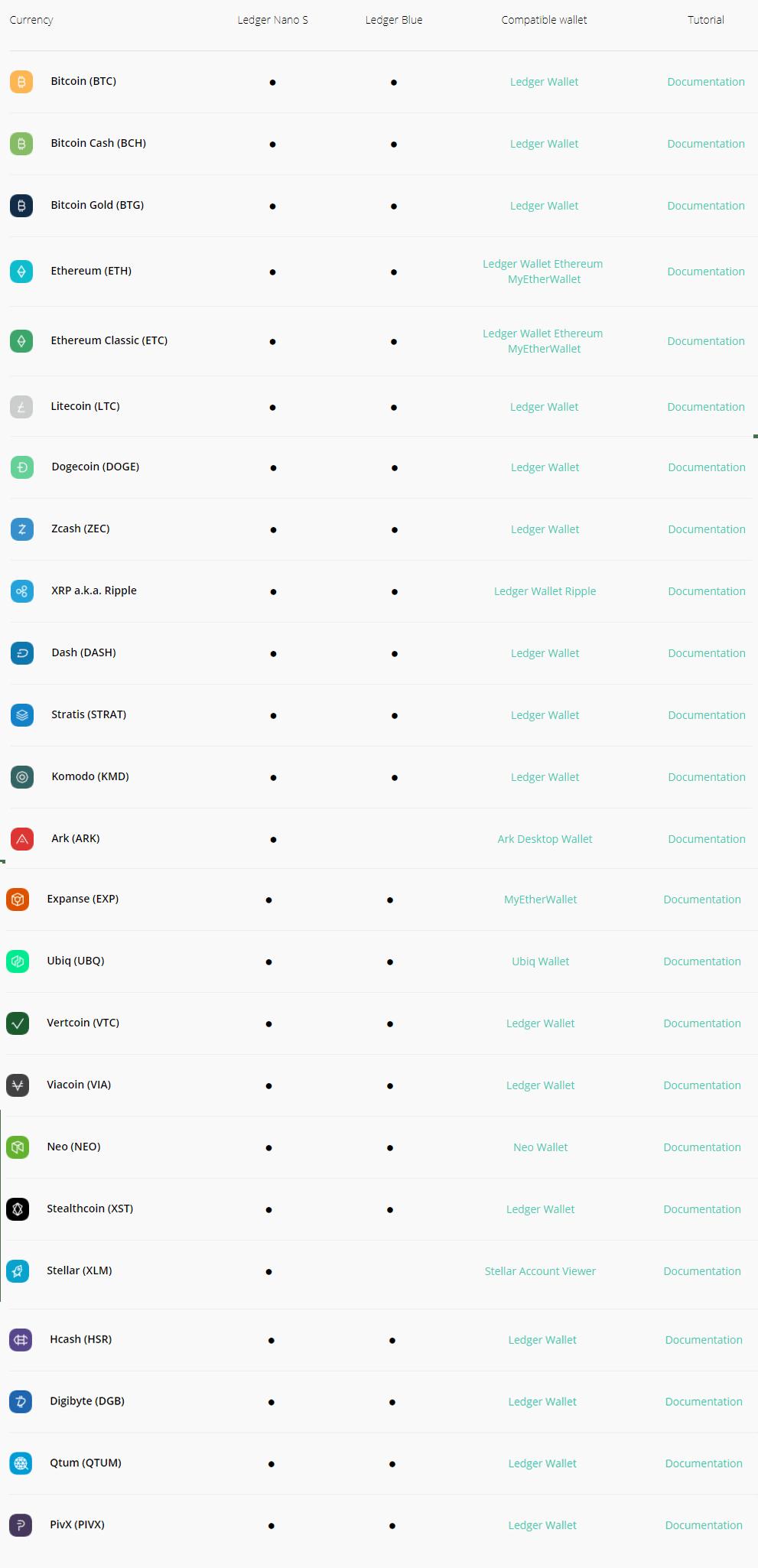 ledger nano s: protegez vos bitcoins