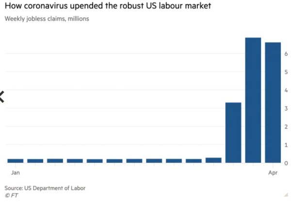 Graphique Coronavirus Impact social-coronavirus-chomeurs USA acheter immobiliere espagne