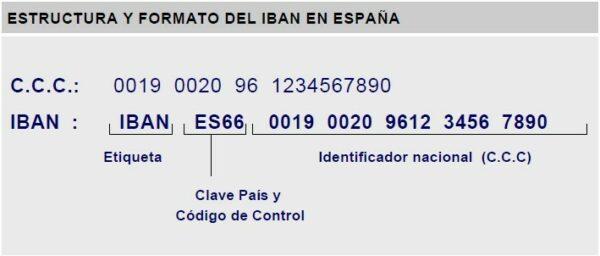 compte bancaire en Espagne acheter immobilier en espagne