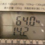 【体脂肪至上主義】体重:64.0kg  体脂肪:14.2%