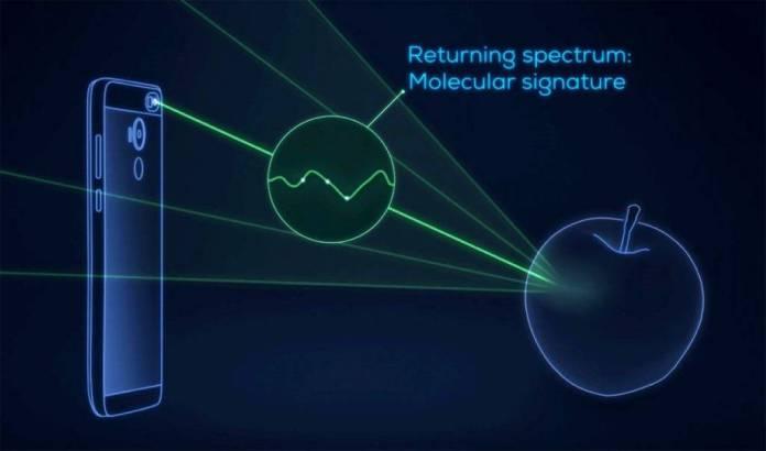 sensor molecular Galaxy S11