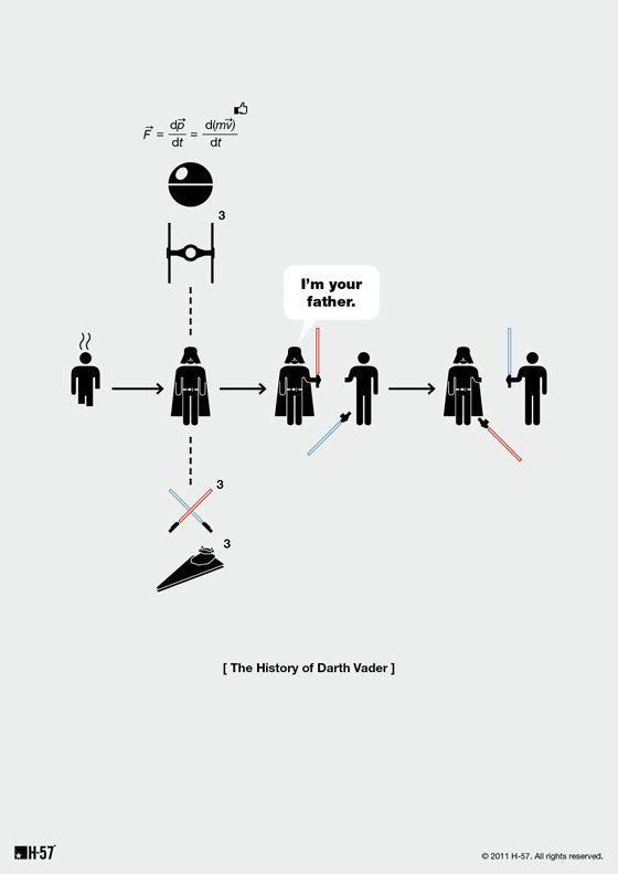 history posters 07 История в пиктограммах %d0%b2%d0%b4%d0%be%d1%85%d0%bd%d0%be%d0%b2%d0%bb%d0%b5%d0%bd%d0%b8%d0%b5