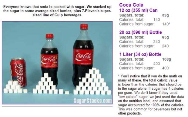 quantidade açúcar coca-cola