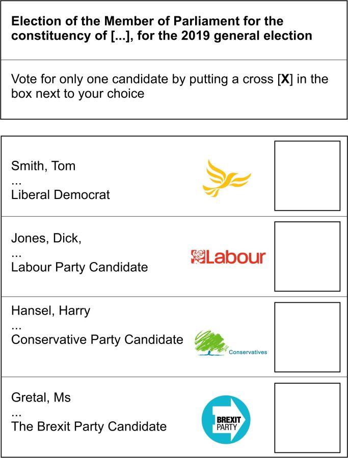 General Election 2019 ballot paper mock up