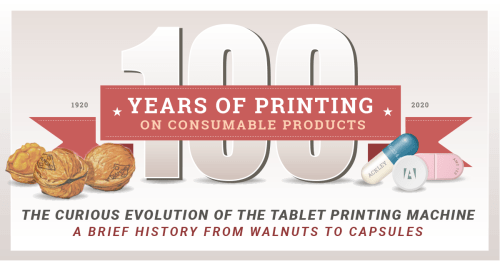 Tablet Printing Machine Evolution - A Brief History from Walnuts to Capsules