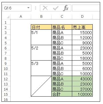 excel2_1