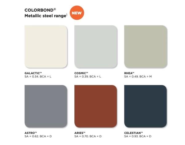 Colorbond Metallic Range
