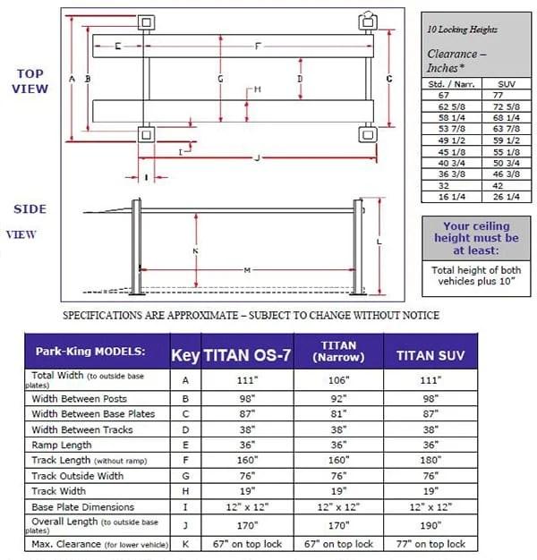 Titan 4 Post Lift Specifications