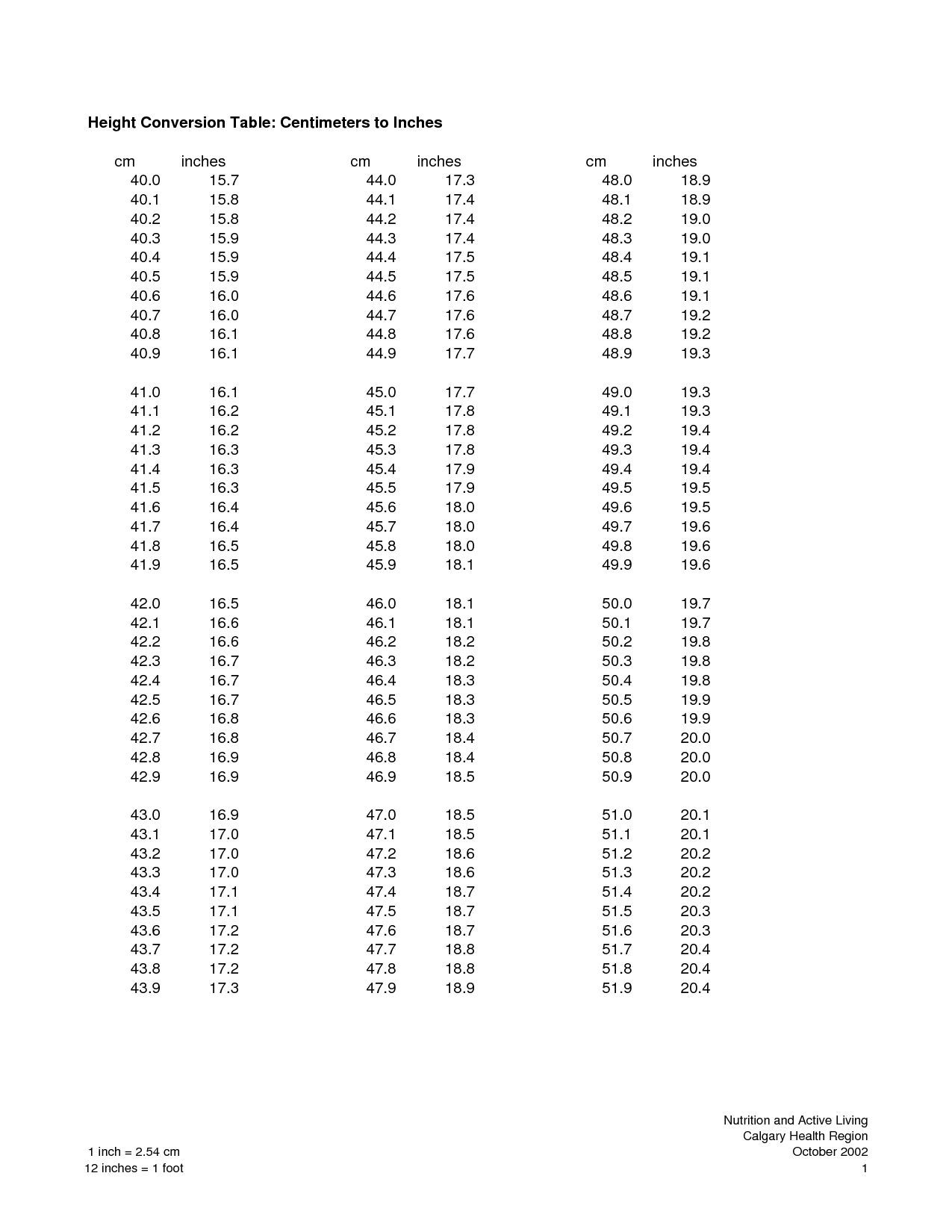 Printable Height Chart In Inches