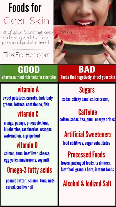 List of good and bad foods for keeping your skin clear