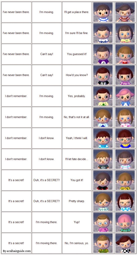 ACNL Face Guide - https://acnlhairguide.com