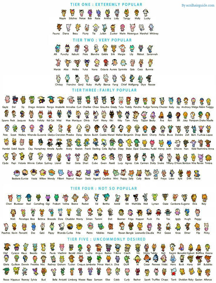 Animal Crossing New Leaf Villagers - ACNL Villagers