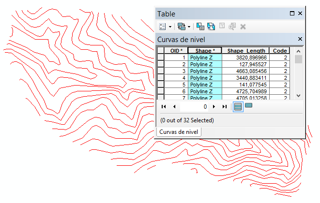 TIN Line Curvas de nivel 3D