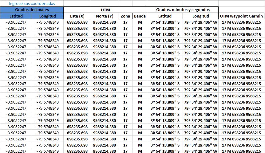 CURSO DE FORMAÇÃO Transformações de coordenadas para ...
