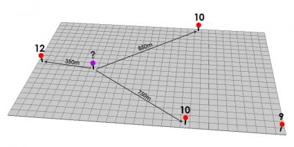 Ponderación de distancia inversa con 3 puntos más cercanos