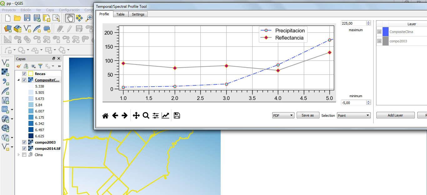 Perfil multiespectral QGIS 3