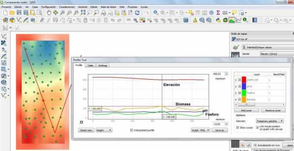 Evaluando parámetros de suelos interpolados en QGIS 3
